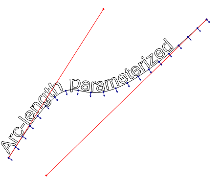 Warping Text To Bézier curves